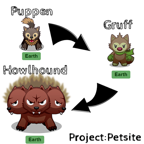 Beast_Preview_Evolution_Puppen.png
